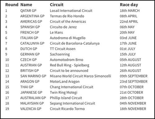 MotoGP2018のカレンダー発表!日程が暫定で決定済み!