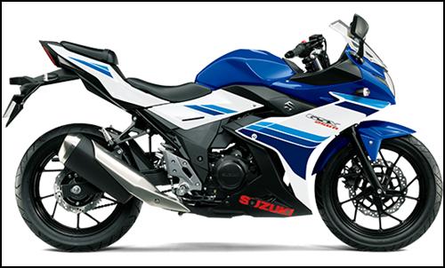新型GSX-R250の国内発売日はいつ?価格やスペックを予想してみた!